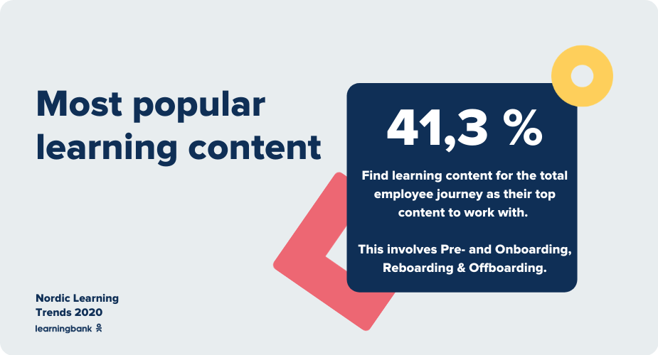 Learningtrends2020-top-content